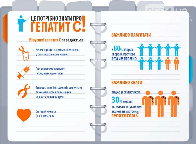 Что делать криворожанам, у которых выявили гепатит? (ФОТО), фото-1