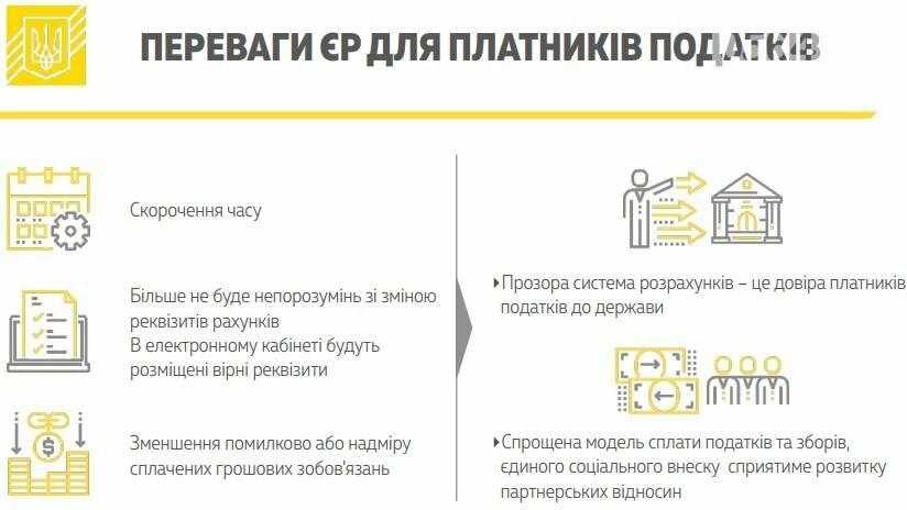 Кабмин одобрил введение единого счета для уплаты налогов и сборов (ИНФОГРАФИКА), фото-4