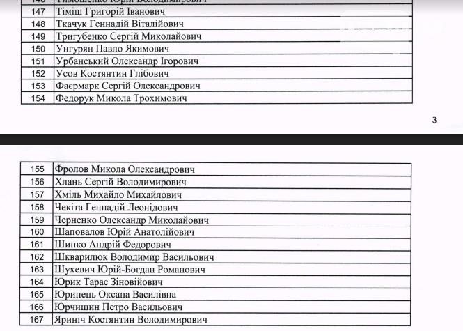 Четверо криворожских нардепов получили деньги за аренду жилья в Киеве (СПИСОК), фото-5