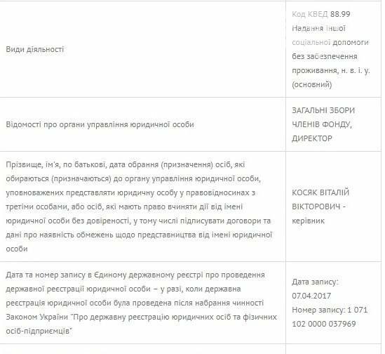 """Зарегистрированный в Кривбассе """"благотворительный фонд"""" выманивает деньги из донецких предпринимателей на детей, фото-3"""