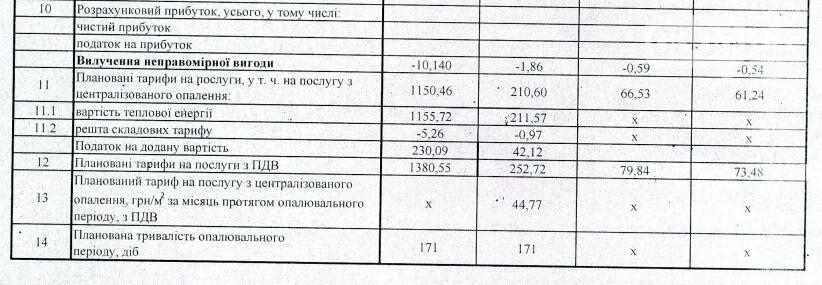 Криворожан пригласили обсудить изменение тарифов на тепло, фото-4