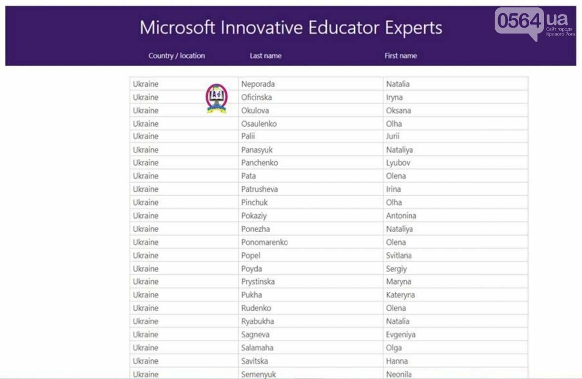 Криворожанка попала в число педагогов-новаторов по версии программы Microsoft (ФОТО), фото-3