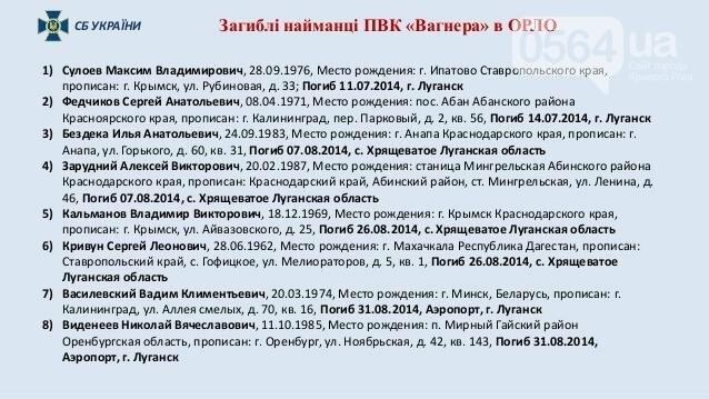 "СБУ: ИЛ-76 сбили боевики ""Вагнера"" (ФОТО), фото-20"