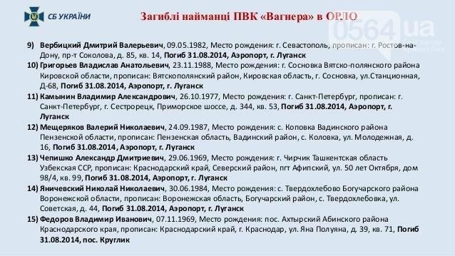 "СБУ: ИЛ-76 сбили боевики ""Вагнера"" (ФОТО), фото-23"