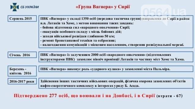 "СБУ: ИЛ-76 сбили боевики ""Вагнера"" (ФОТО), фото-16"