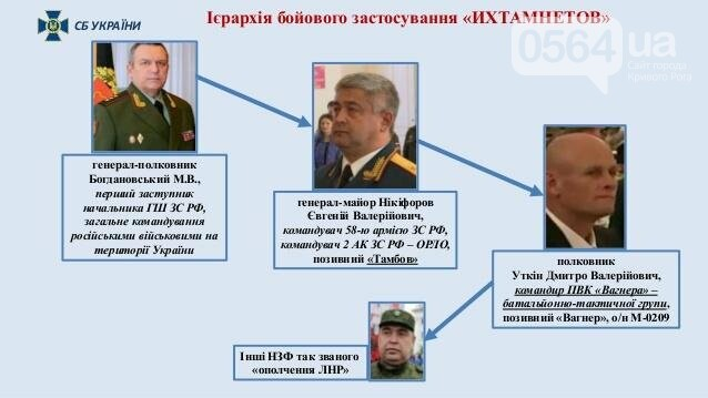 "СБУ: ИЛ-76 сбили боевики ""Вагнера"" (ФОТО), фото-12"