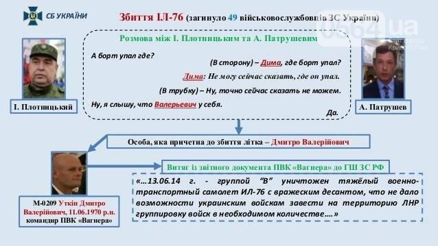 "СБУ: ИЛ-76 сбили боевики ""Вагнера"" (ФОТО), фото-6"