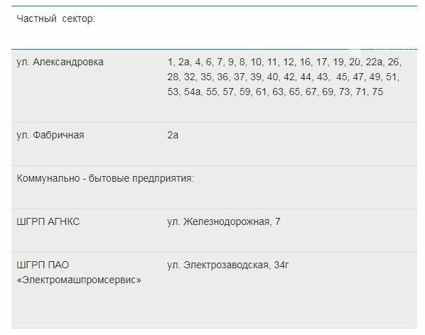 Более суток в Покровском районе Кривого Рога не будет газа, фото-1