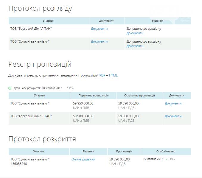 """""""Современные грузовики"""" выиграли тендер на поставку 11 автобусов для Кривого Рога , фото-3"""