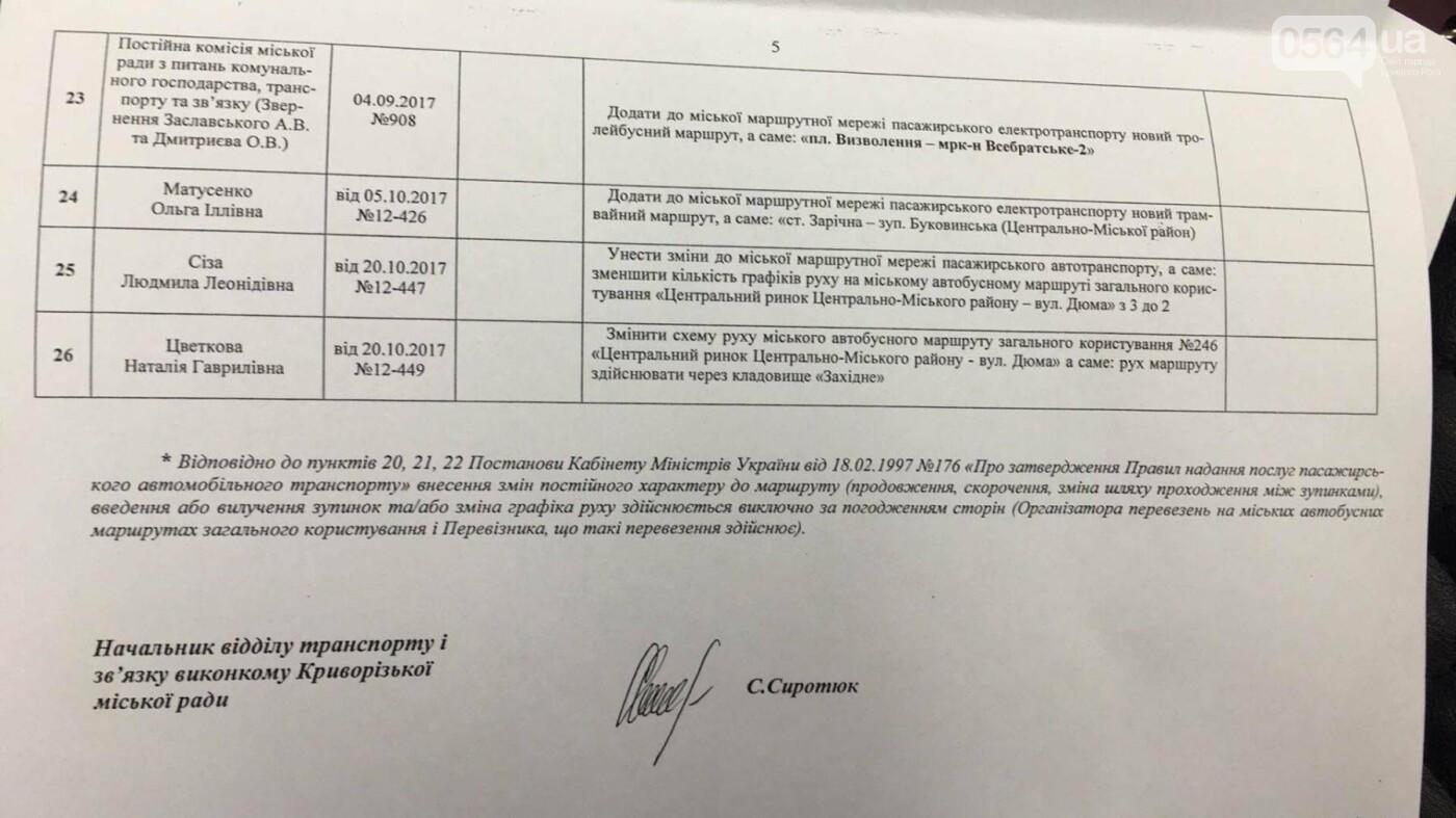 В Кривом Роге решили не изменять маршрутную сеть до прибытия новых автобусов (ФОТО), фото-5