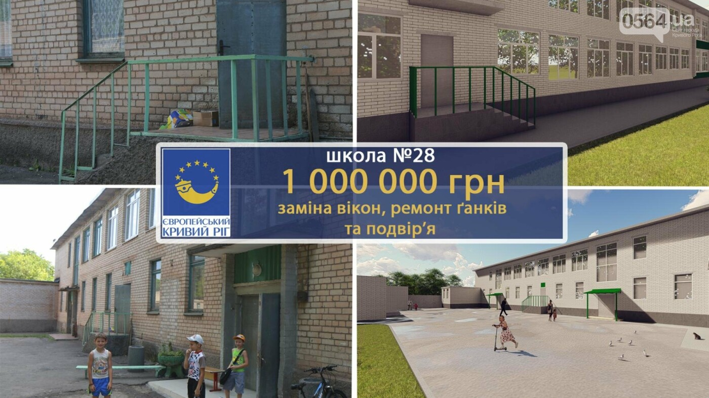 """В Кривом Роге появится """"малиновая"""" школа, ещё пять  учебных заведений обновят и отремонтируют, фото-1"""