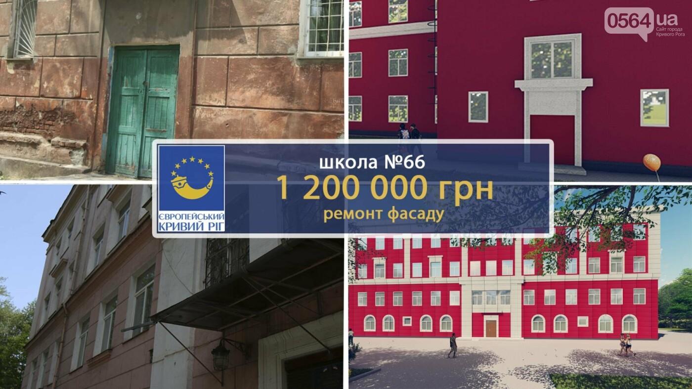 """В Кривом Роге появится """"малиновая"""" школа, ещё пять  учебных заведений обновят и отремонтируют, фото-5"""