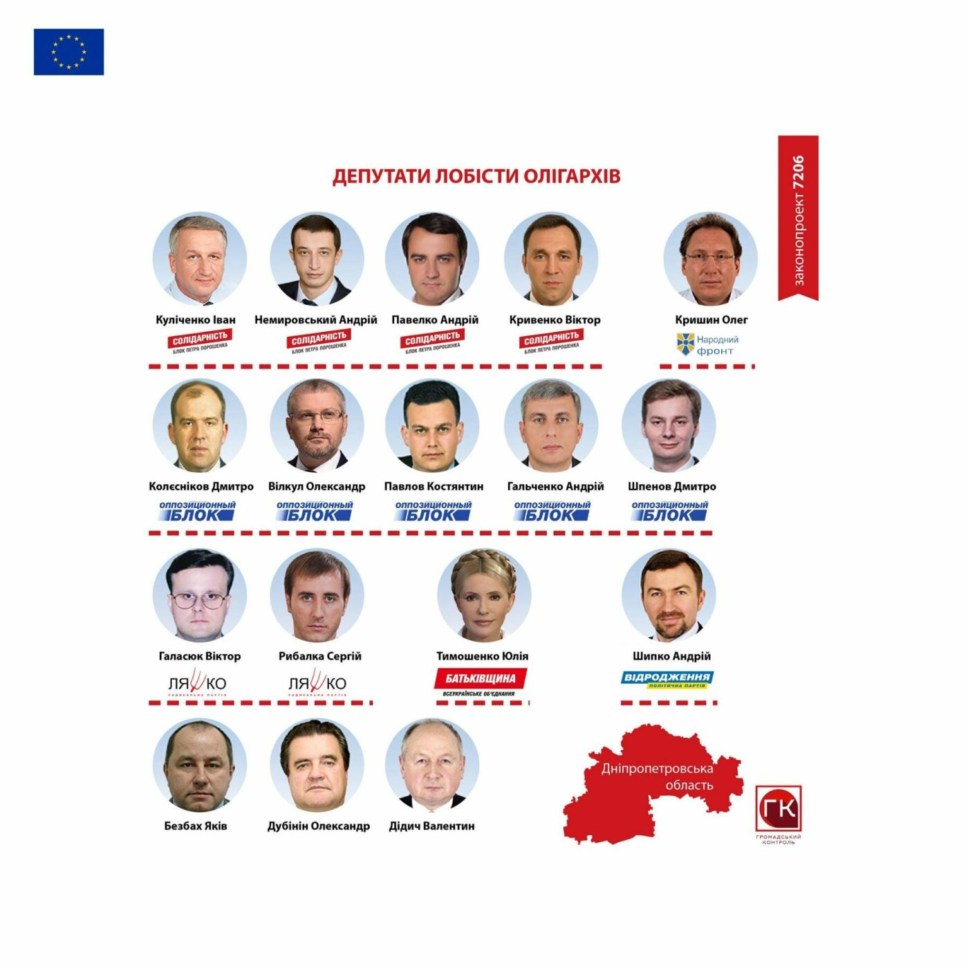 """НеProZorro: Активисты требуют от криворожских нардепов не поддерживать законопроект 7206 """"Купуй українське"""" , фото-1"""