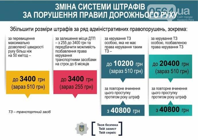 Какие изменения в ПДД уже действуют, а какие еще нет (ИНФОГРАФИКА), фото-2