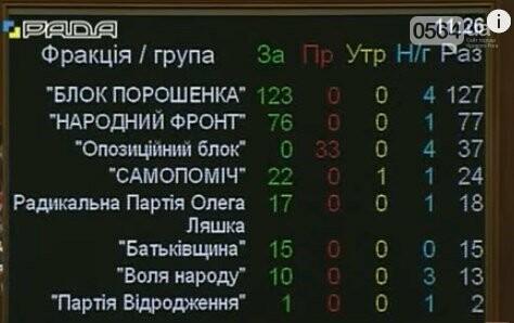 Что поменяет для Украины новый закон о Донбассе, или От тактики к стратегии, фото-1