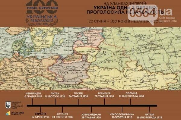 В этот день 100 лет назад Украина провозгласила независимость, фото-1