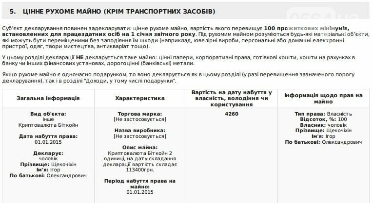 Кто из криворожских чиновников задекларировал криптовалюту, фото-1