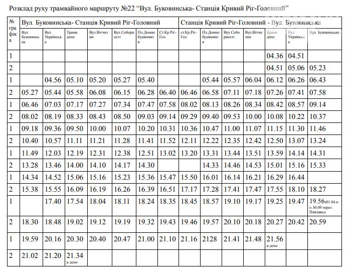 В Кривом Роге горожане жалуются на несоблюдение графика и просят показать расписание трамваев (ГРАФИК), фото-8