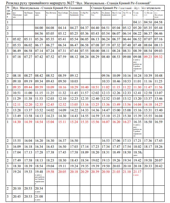 В Кривом Роге горожане жалуются на несоблюдение графика и просят показать расписание трамваев (ГРАФИК), фото-6