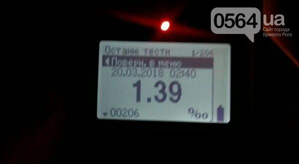 Происшествия в Кривом Роге: загорелась иномарка, выявили пьяного за рулем, задержали горожан с наркотиками (ФОТО), фото-4