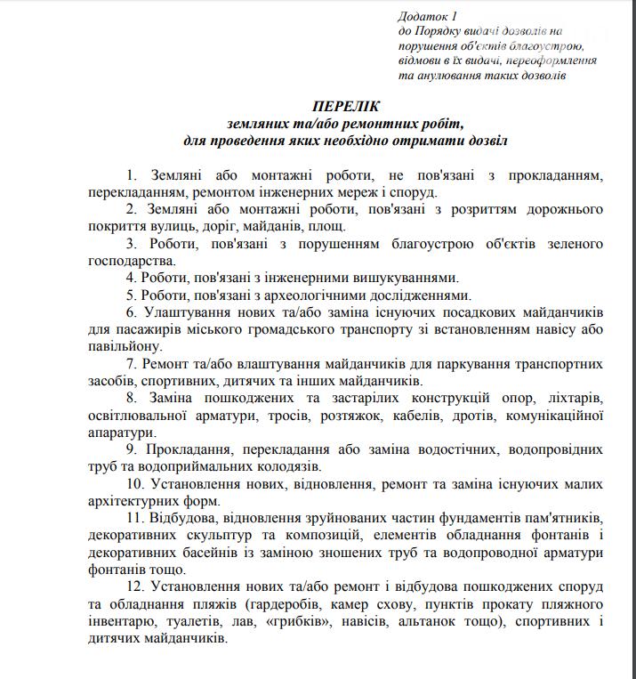 """В Кривом Роге будут штрафовать за """"раскопки"""" без разрешения (ФОТО), фото-1"""