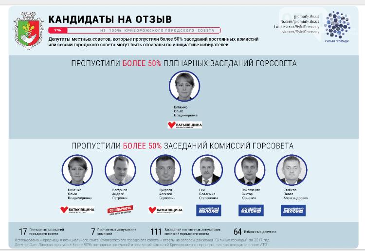 Криворожане обсудили, чем может быть полезен депутат и чем могут быть полезны активисты (ФОТО), фото-8