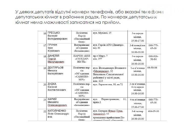 Криворожане обсудили, чем может быть полезен депутат и чем могут быть полезны активисты (ФОТО), фото-12