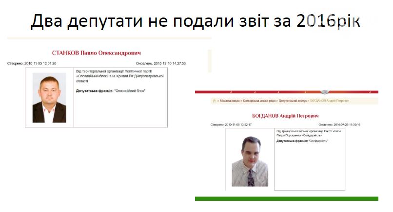 Криворожане обсудили, чем может быть полезен депутат и чем могут быть полезны активисты (ФОТО), фото-15