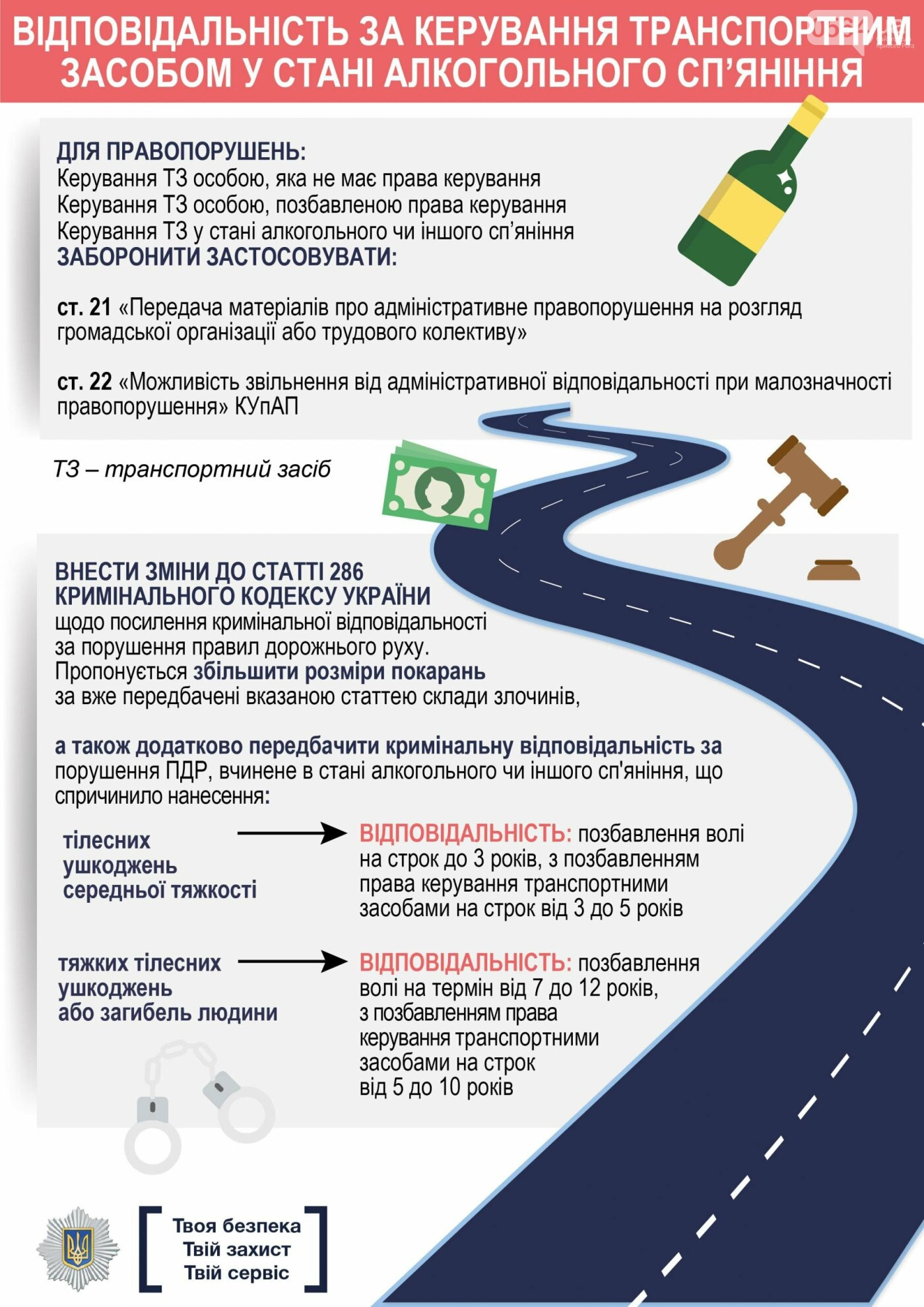 После аварии в Кривом Роге в МВД призвали Раду усилить ответственность за нарушение ПДД, фото-4
