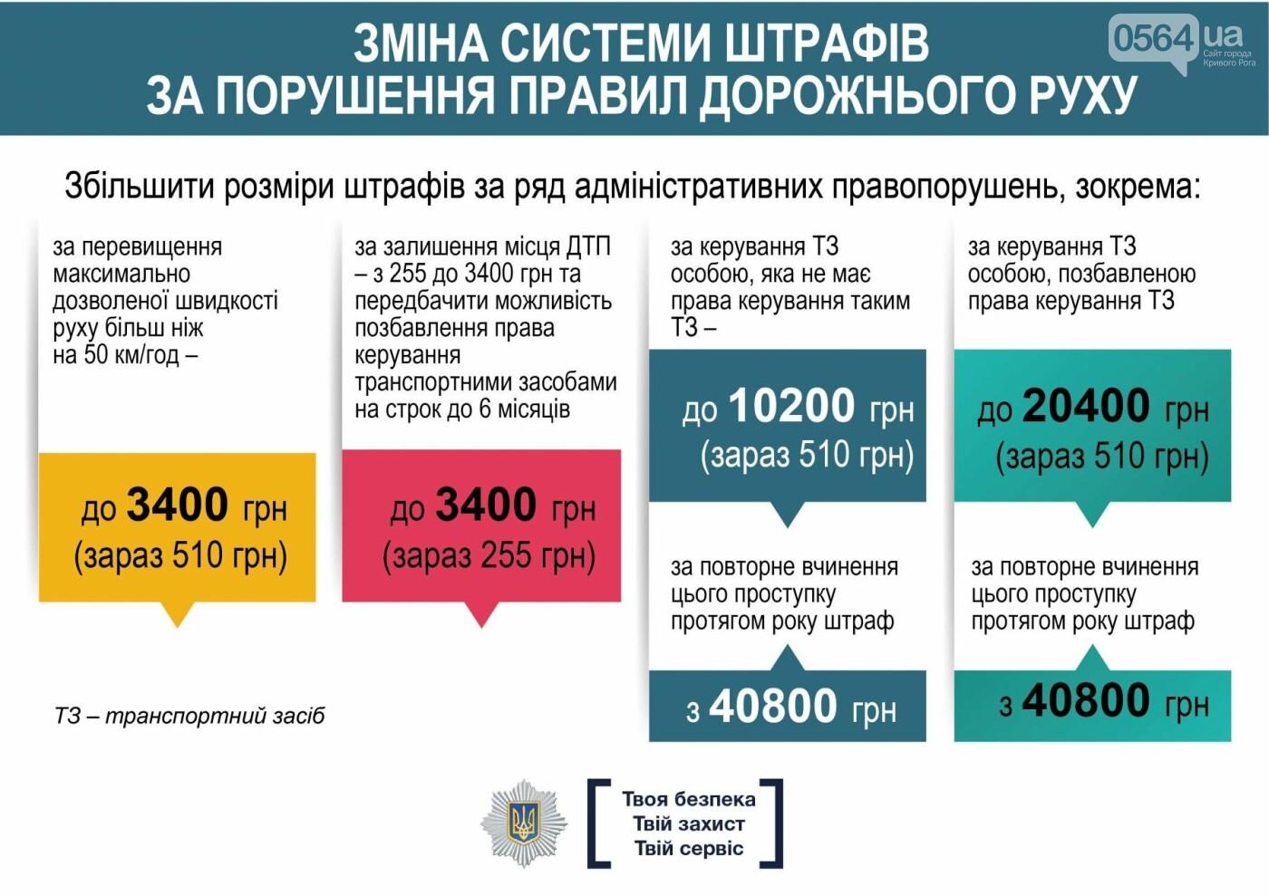 После аварии в Кривом Роге в МВД призвали Раду усилить ответственность за нарушение ПДД, фото-3