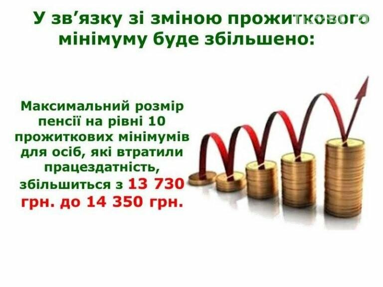 Стало известно, кому повысят пенсии с 1 июля, - ИНФОГРАФИКА, фото-1