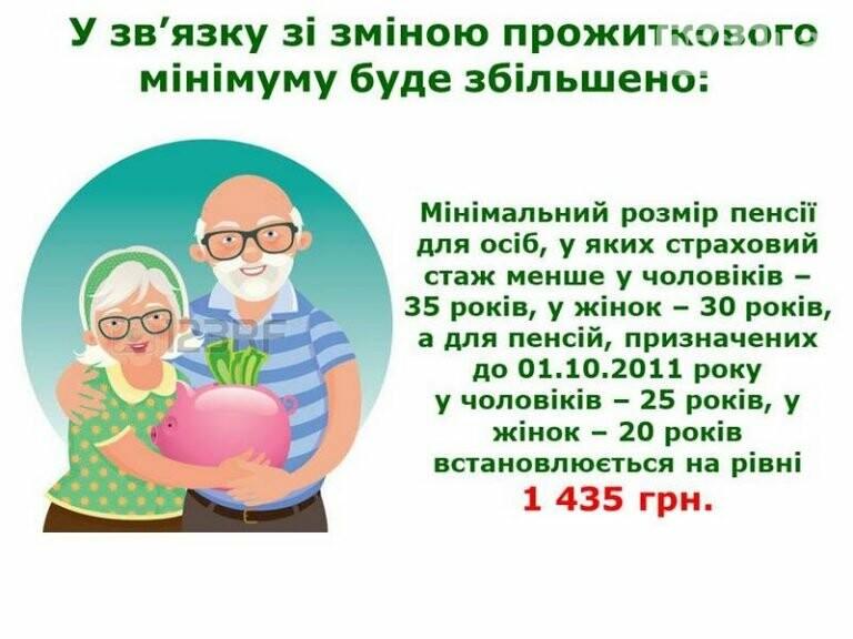 Стало известно, кому повысят пенсии с 1 июля, - ИНФОГРАФИКА, фото-3