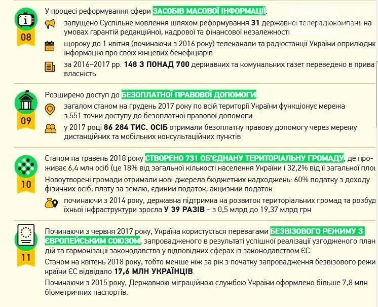 """""""Мы каждый день слышим о зраде, но прогресс есть"""", - эксперты назвали ключевые успехи украинских реформ, - ИНФОГРАФИКА, фото-3"""