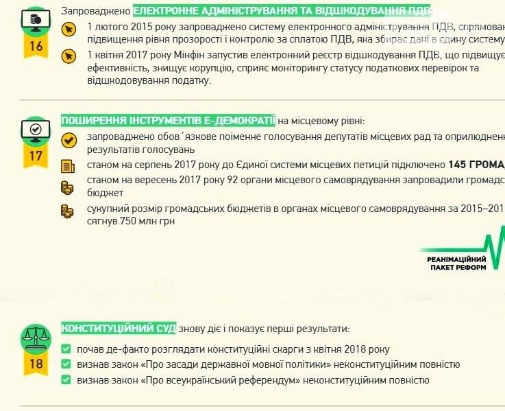 """""""Мы каждый день слышим о зраде, но прогресс есть"""", - эксперты назвали ключевые успехи украинских реформ, - ИНФОГРАФИКА, фото-5"""