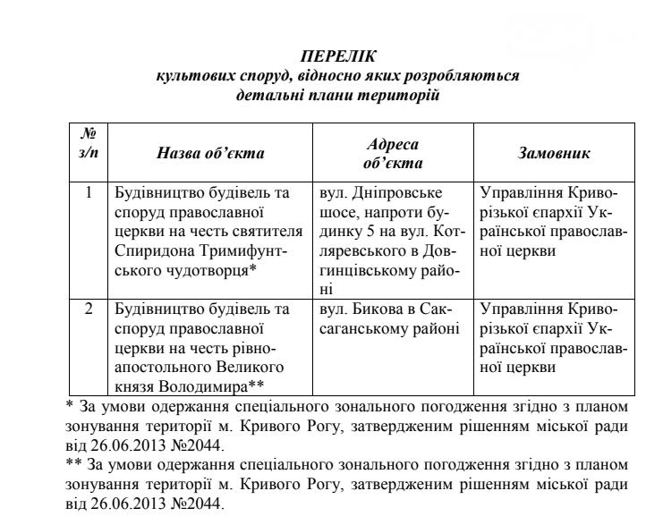 Криворожских депутатов поздравили с тем, что теперь им есть где грехи замаливать , фото-1