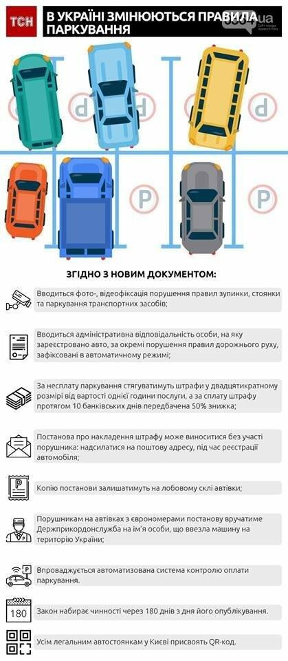 Видеофиксация, штрафы и эвакуация: Через неделю вступят в силу новые правила парковки, - ИНФОГРАФИКА, фото-1