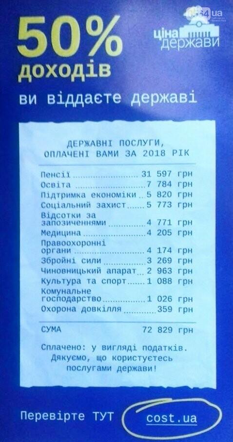 """Эксперт: Каждый криворожанин на """"бесплатную"""" медицину за год отчислил 4200 гривен, - ФОТО, фото-2"""