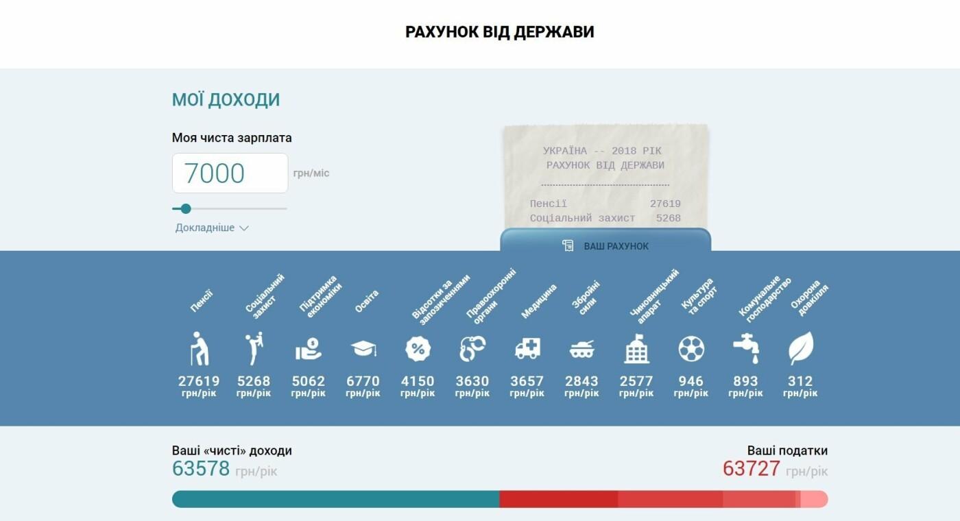"""Эксперт: Каждый криворожанин на """"бесплатную"""" медицину за год отчислил 4200 гривен, - ФОТО, фото-1"""