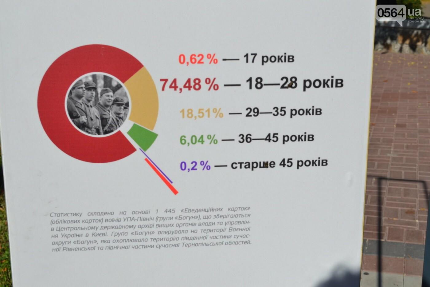 "На фестивале ""Історія.ua"" презентовали игру, которая вскоре может появиться в криворожских школах, - ФОТО, ВИДЕО, фото-13"