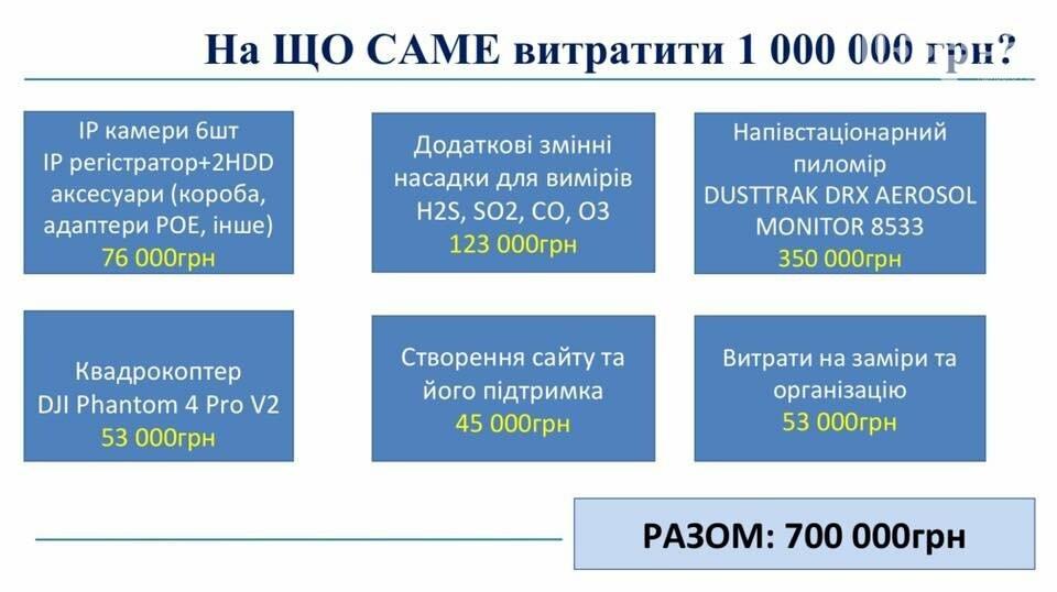 Мариуполец выиграл миллион чтобы купить для Кривого Рога приборы мониторинга воздуха, фото-7
