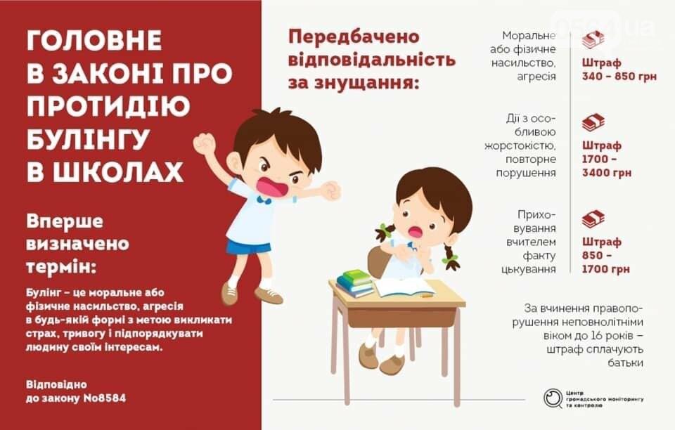 Рада приняла Закон о противодействии буллингу, фото-1
