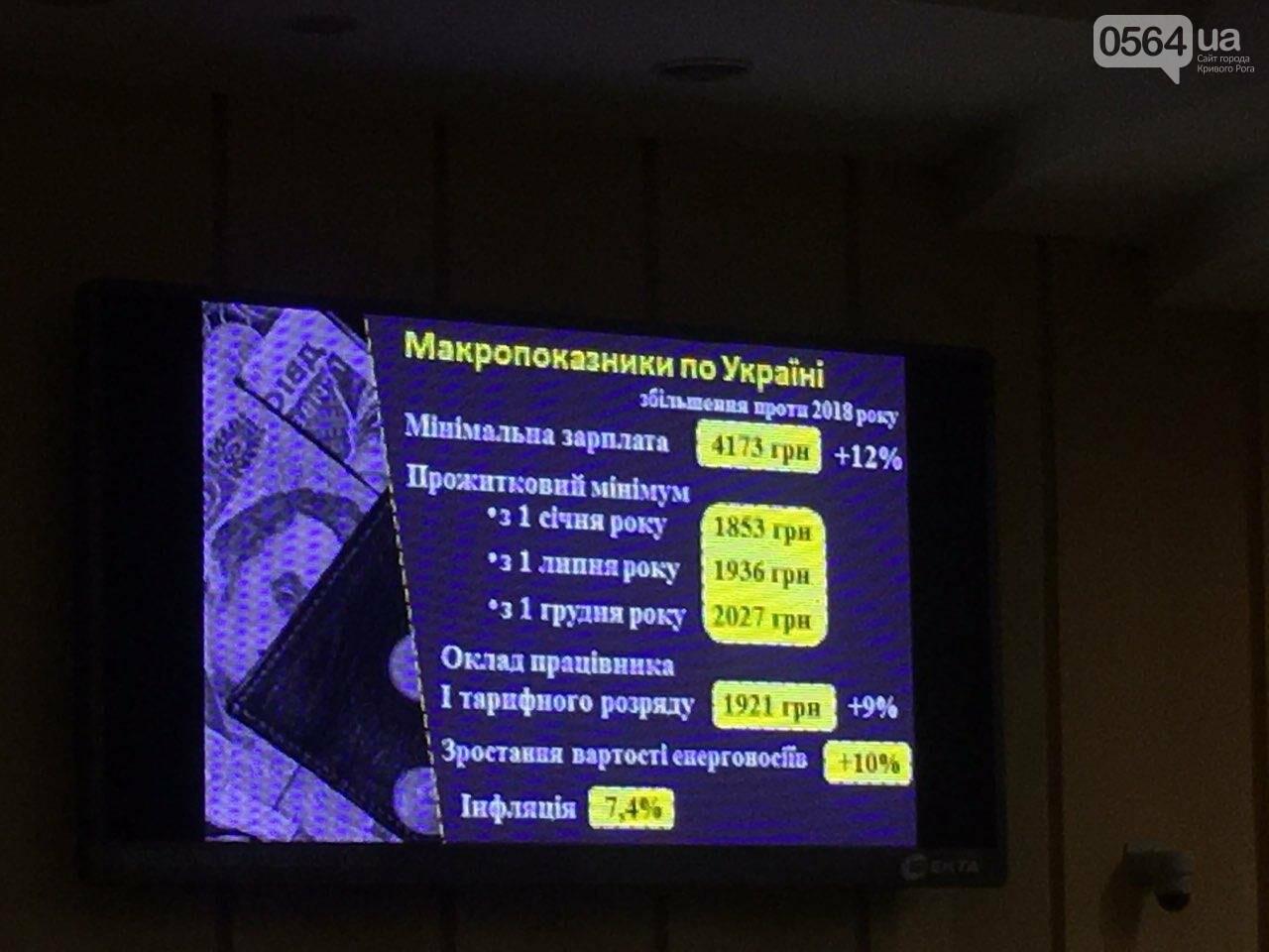 На что криворожские депутаты предлагают потратить почти 7,5 миллиардов из бюджета города, - ФОТО, фото-4