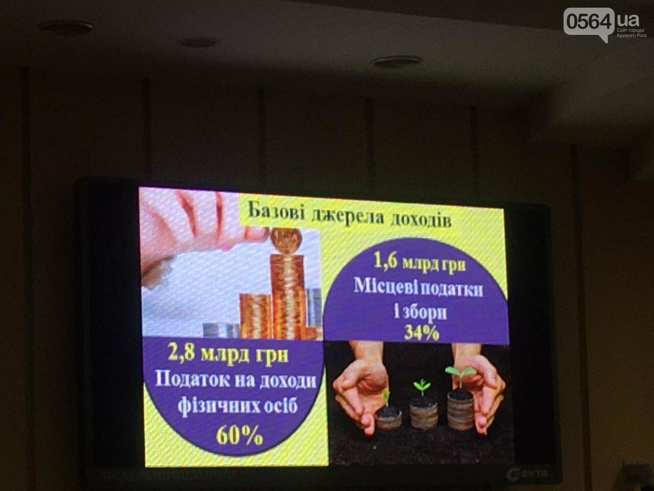 На что криворожские депутаты предлагают потратить почти 7,5 миллиардов из бюджета города, - ФОТО, фото-5