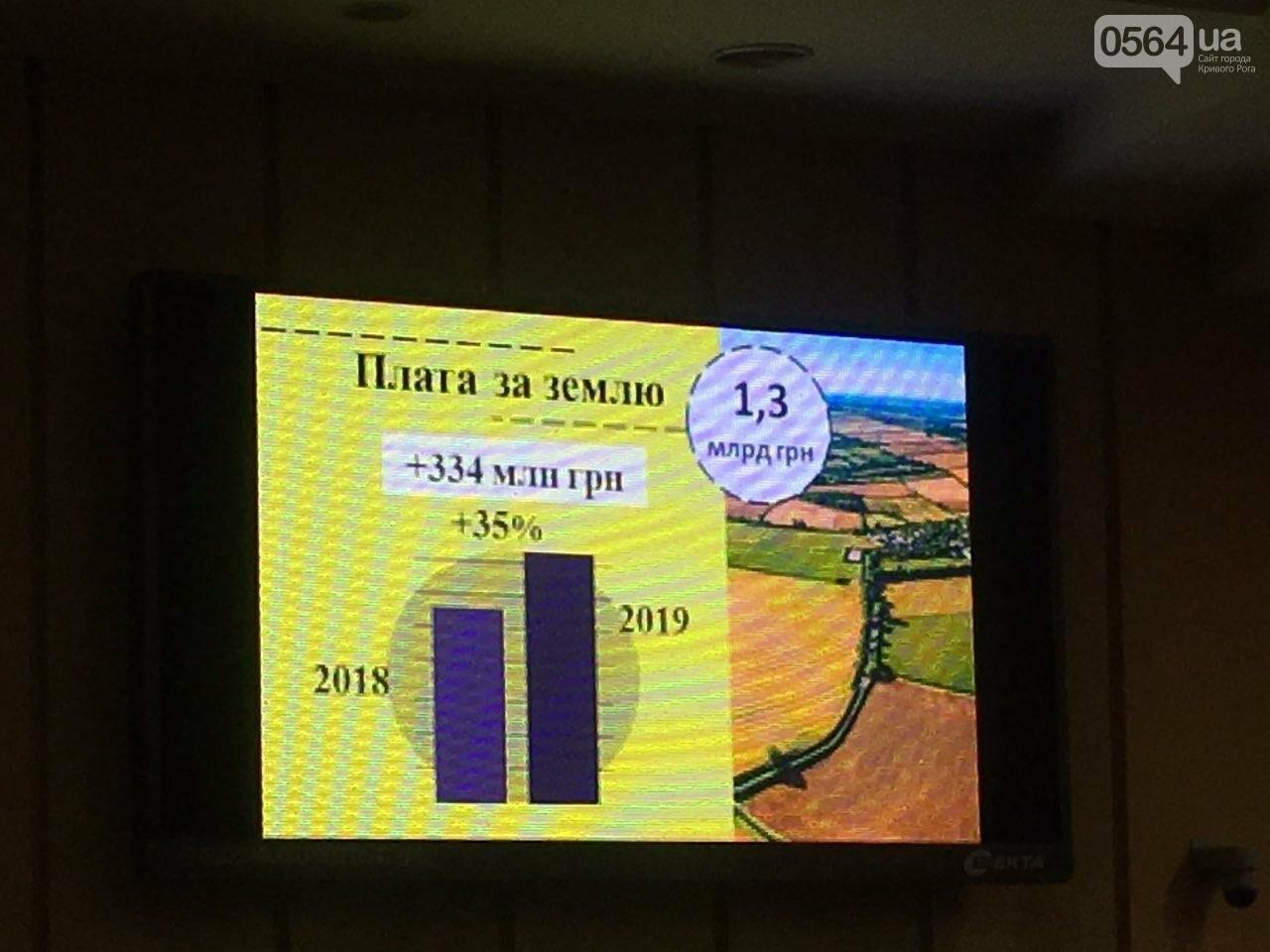 На что криворожские депутаты предлагают потратить почти 7,5 миллиардов из бюджета города, - ФОТО, фото-9