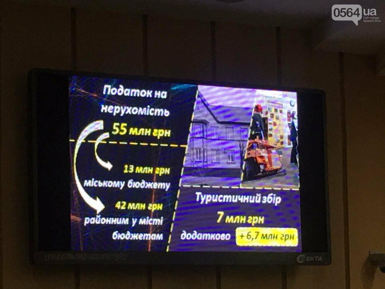 На что криворожские депутаты предлагают потратить почти 7,5 миллиардов из бюджета города, - ФОТО, фото-10