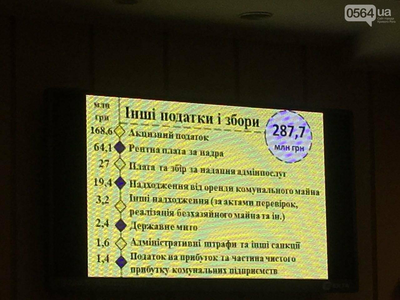 На что криворожские депутаты предлагают потратить почти 7,5 миллиардов из бюджета города, - ФОТО, фото-14