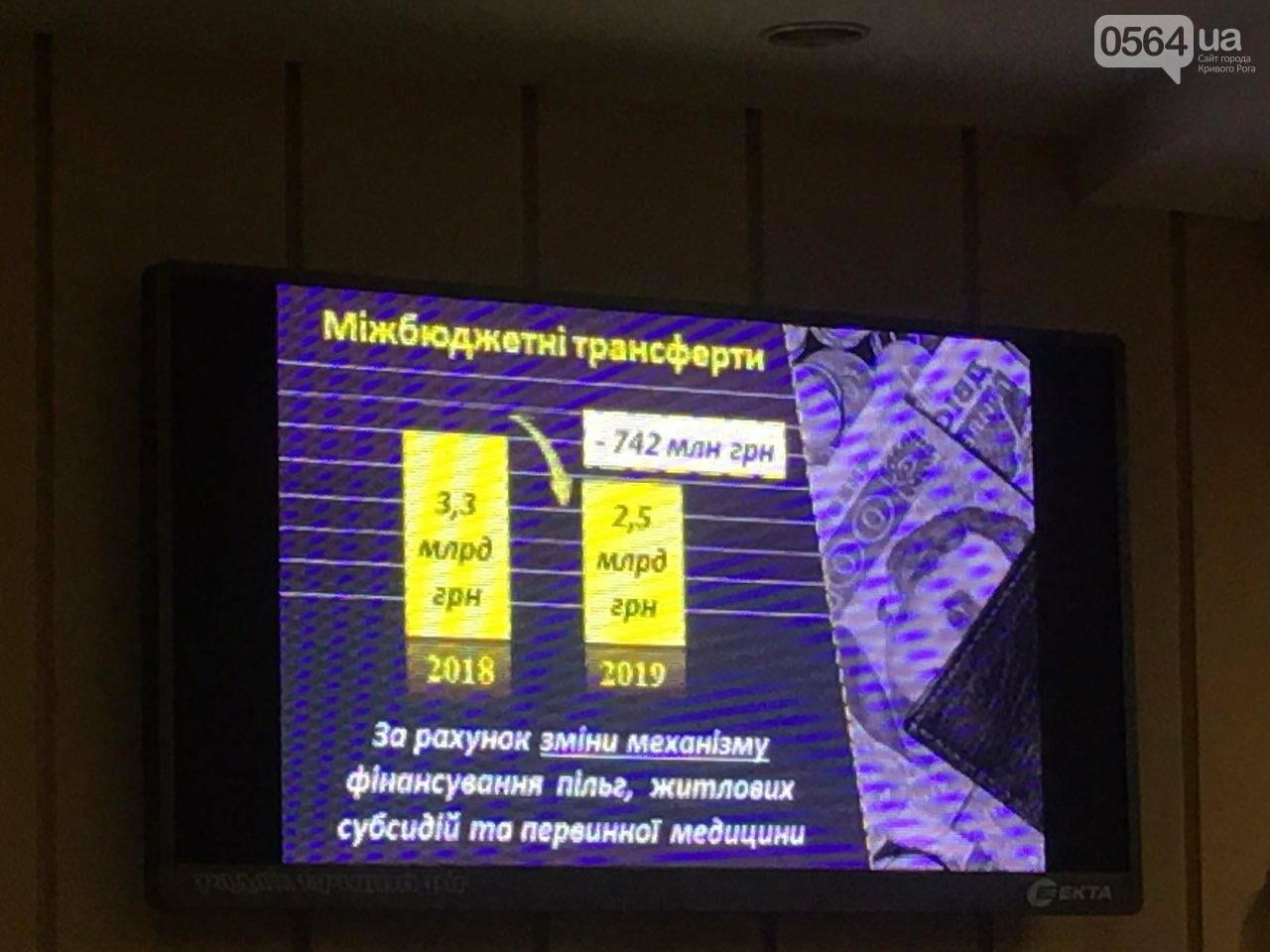 На что криворожские депутаты предлагают потратить почти 7,5 миллиардов из бюджета города, - ФОТО, фото-12