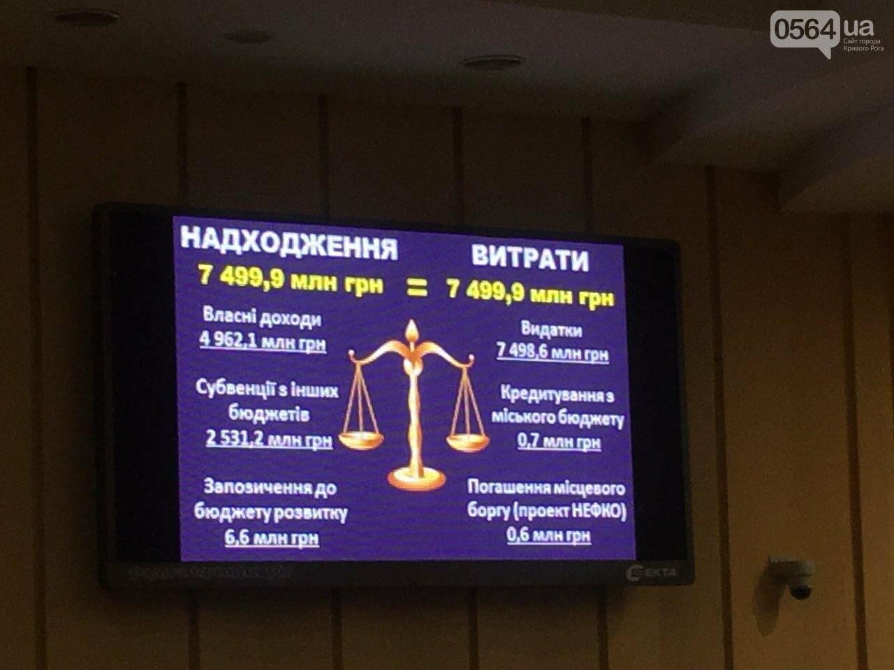 На что криворожские депутаты предлагают потратить почти 7,5 миллиардов из бюджета города, - ФОТО, фото-13