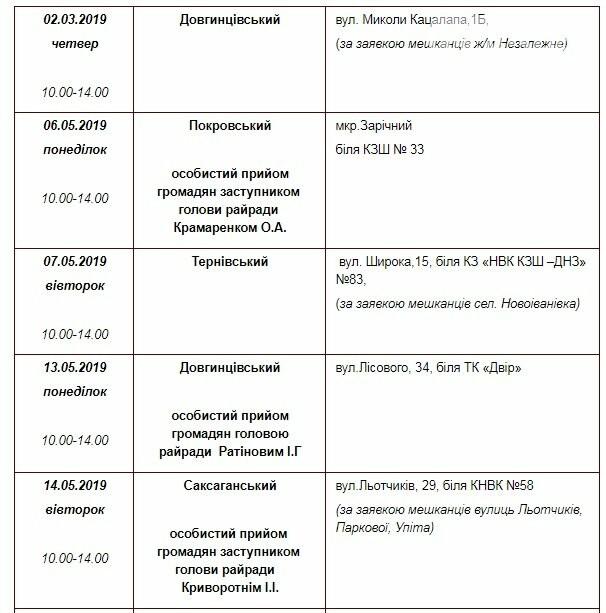 5 нововведений в жизни криворожан с 1 мая и одно со 2-го, - ФОТО, фото-4