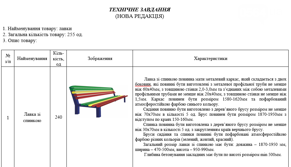 В Кривом Роге повторно объявили тендер на закупку 255 лавок, фото-5